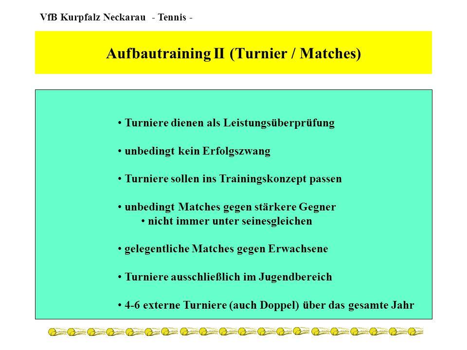 VfB Kurpfalz Neckarau - Tennis - Anschlußtraining (Allgemeines) idealer Zeitpunkt für eigene Kreativität Belastungstraining (Kondition, Muskulatur) häufigeres Einzeltraining Mädchen - Wechsel ins Damentraining Turnierresultate dienen als Meßkriterium Konflikt Schule / Tennis Disziplinbewußtsein