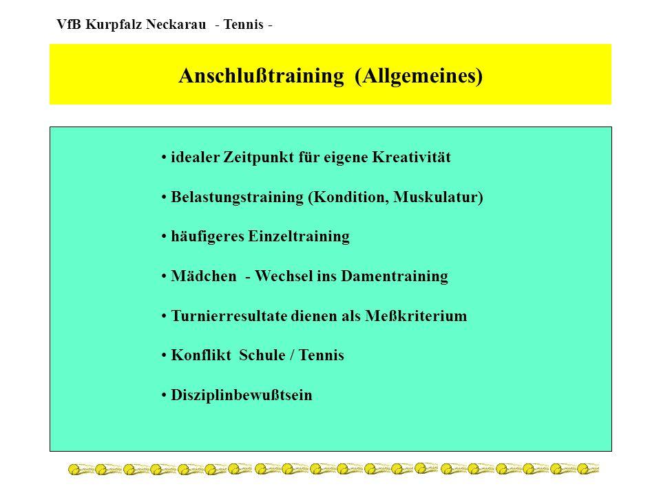 VfB Kurpfalz Neckarau - Tennis - Anschlußtraining (Ziele u.