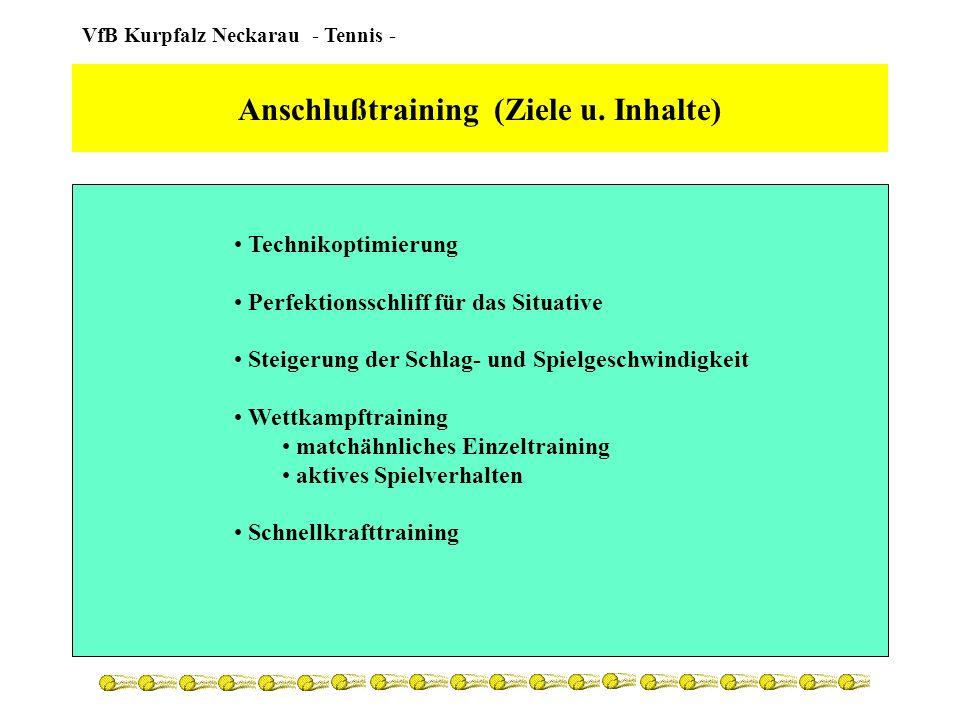 VfB Kurpfalz Neckarau - Tennis - Anschlußtraining (Planung) Aufbauperiode zur Turniersaison 3-4x wöchentl.