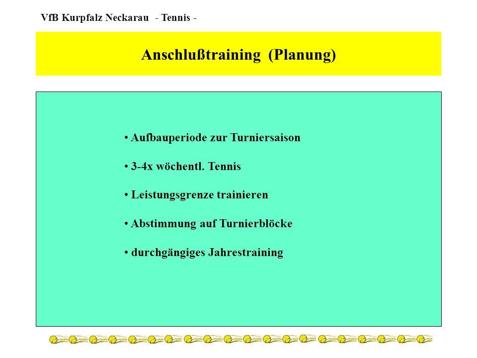 VfB Kurpfalz Neckarau - Tennis - Anschlußtraining (Turniere / Matches) Mädchen auch bei Damenwettbewerben gleiches Verhältnis Einzel / Doppel wöchentliche Matches offene Turniere über den Bezirk hinaus
