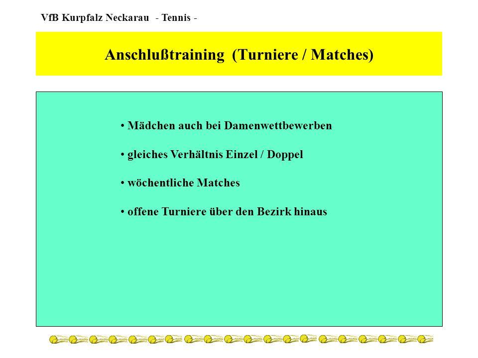 VfB Kurpfalz Neckarau - Tennis - Leistungstraining (Allgemeines) Fördertraining Jugendlicher ist bekannt im Bezirk zusätzliches Training im Erwachsenenbereich Trainer ist Matchpartner genaue Beobachtung der Leistungsfähigkeit Ziel ist Aufnahme in Verbandsrangliste Eltern sind gefordert bzgl.