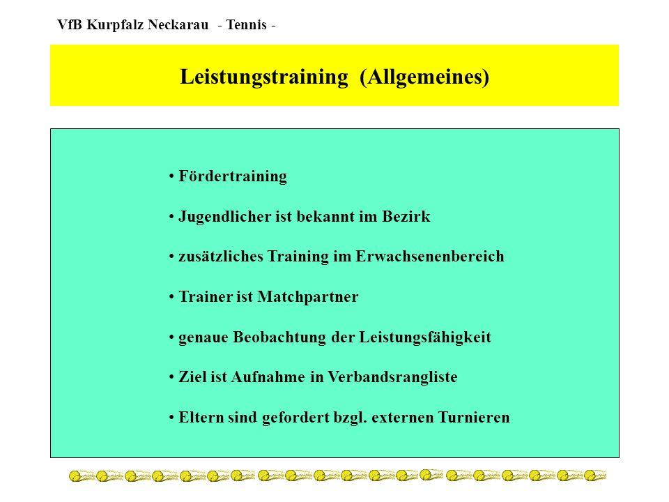 VfB Kurpfalz Neckarau - Tennis - Leistungstraining (Ziele u.