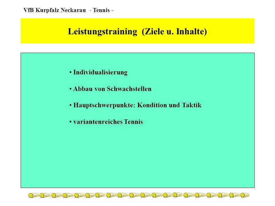 VfB Kurpfalz Neckarau - Tennis - Leistungstraining (Planung) kein Orientierungsplan hohe Kompetenz an Trainer stark abhängig vom Turnierplan Abstimmung Training / Schule
