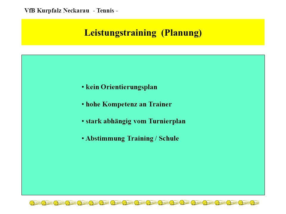 VfB Kurpfalz Neckarau - Tennis - Leistungstraining (Turniere / Matches) keine Turnierhetze !!.