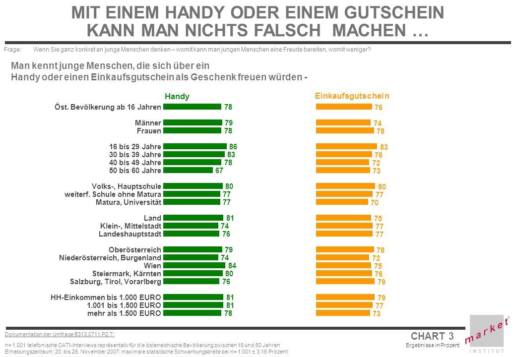 CHART 3 Ergebnisse in Prozent Dokumentation der Umfrage B313.0711.P2.T: n= 1.001 telefonische CATI-Interviews repräsentativ für die österreichische Be