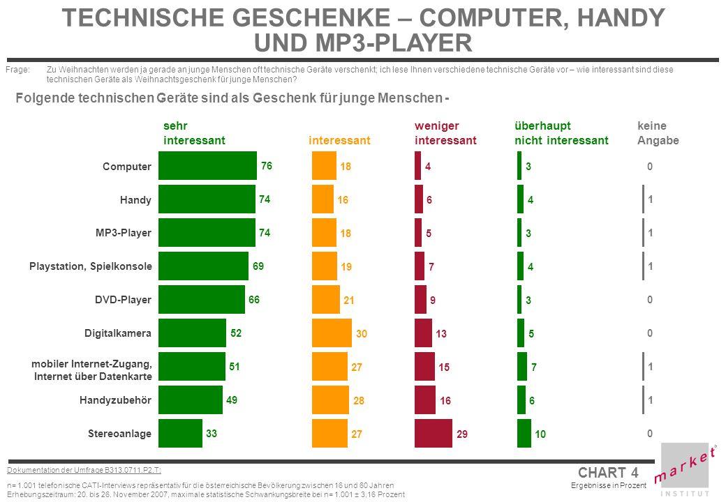 CHART 4 Ergebnisse in Prozent Dokumentation der Umfrage B313.0711.P2.T: n= 1.001 telefonische CATI-Interviews repräsentativ für die österreichische Be