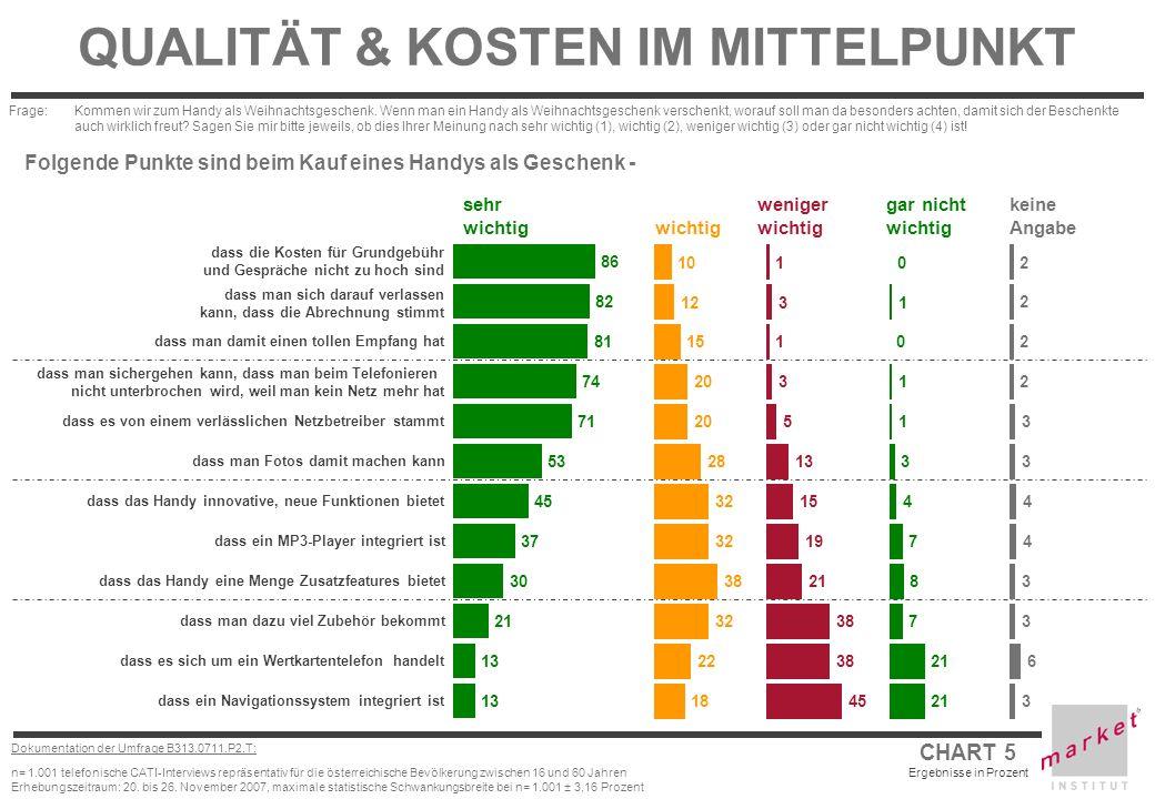CHART 5 Ergebnisse in Prozent Dokumentation der Umfrage B313.0711.P2.T: n= 1.001 telefonische CATI-Interviews repräsentativ für die österreichische Be