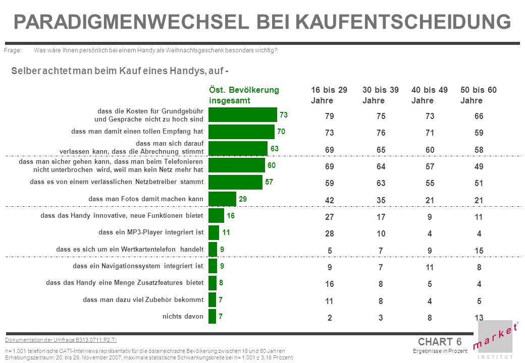 CHART 6 Ergebnisse in Prozent Dokumentation der Umfrage B313.0711.P2.T: n= 1.001 telefonische CATI-Interviews repräsentativ für die österreichische Be