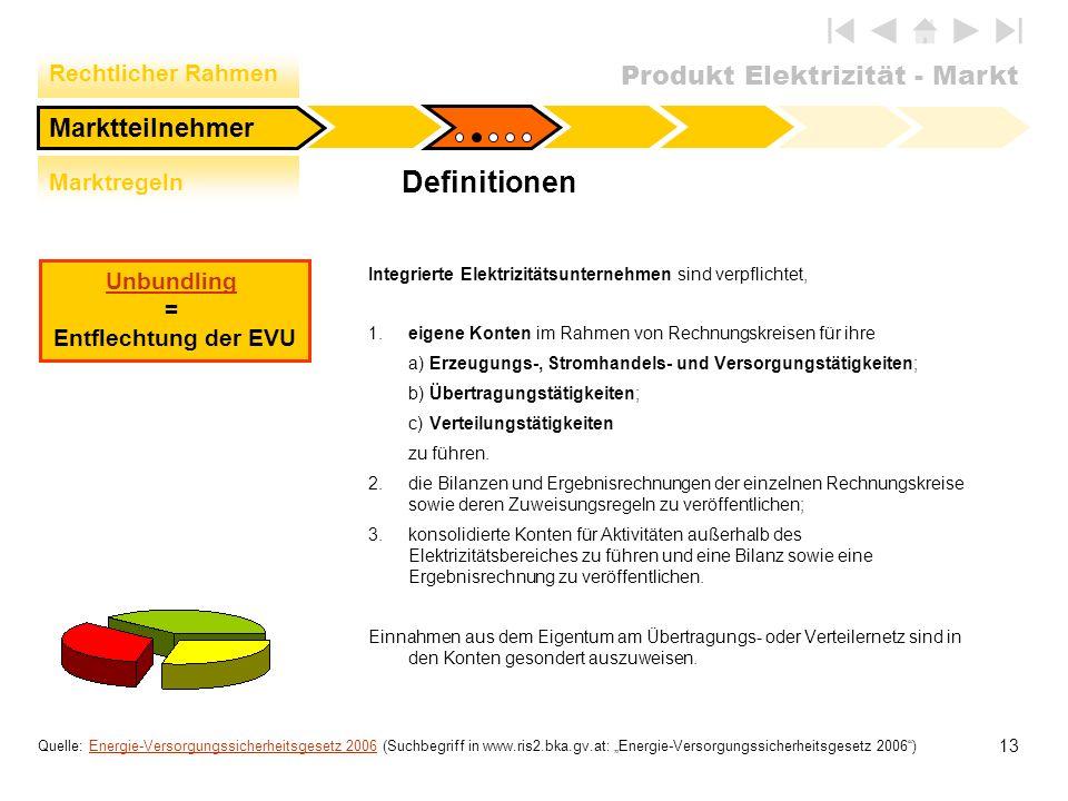 Produkt Elektrizität - Markt 13 Definitionen Integrierte Elektrizitätsunternehmen sind verpflichtet, 1.eigene Konten im Rahmen von Rechnungskreisen fü