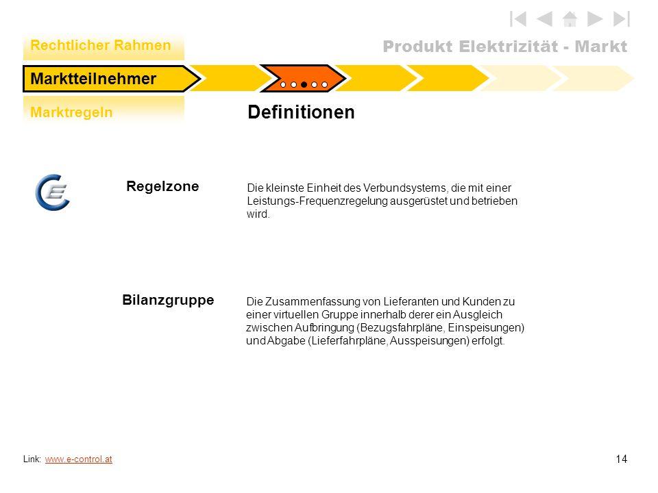 Produkt Elektrizität - Markt 14 Link: www.e-control.atwww.e-control.at Definitionen Regelzone Die kleinste Einheit des Verbundsystems, die mit einer L