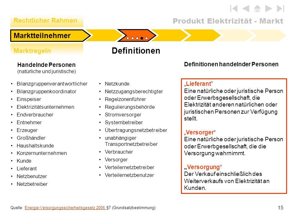 Produkt Elektrizität - Markt 15 Definitionen handelnder Personen Definitionen Bilanzgruppenverantwortlicher Bilanzgruppenkoordinator Einspeiser Elektr