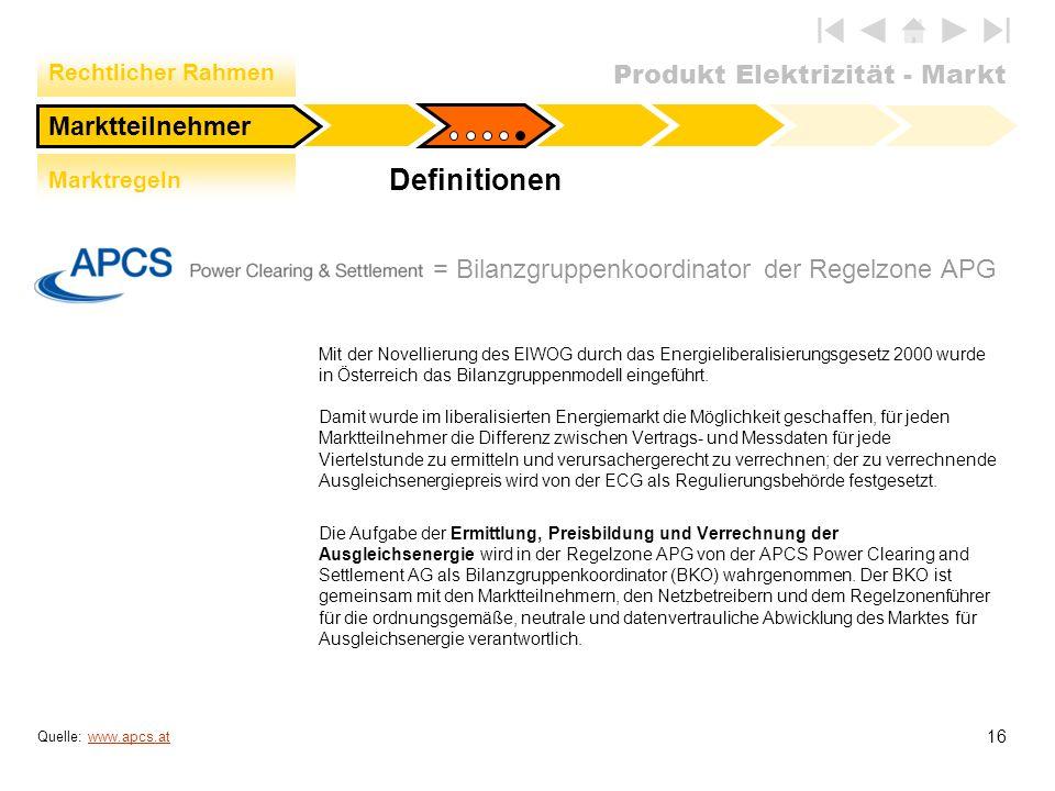Produkt Elektrizität - Markt 16 Quelle: www.apcs.atwww.apcs.at Definitionen Mit der Novellierung des ElWOG durch das Energieliberalisierungsgesetz 200