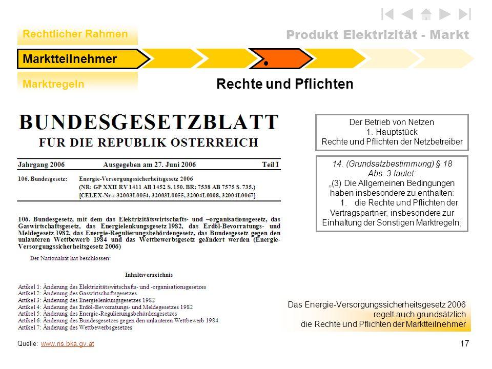 Produkt Elektrizität - Markt 17 Quelle: www.ris.bka.gv.atwww.ris.bka.gv.at Rechte und Pflichten Der Betrieb von Netzen 1. Hauptstück Rechte und Pflich