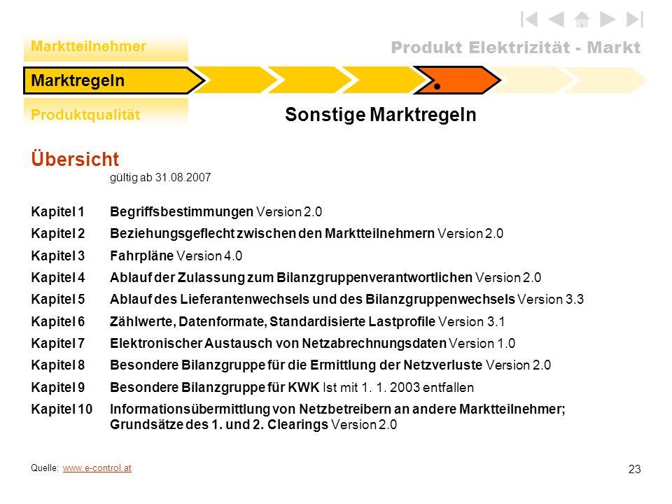 Produkt Elektrizität - Markt 23 Übersicht gültig ab 31.08.2007 Kapitel 1 Begriffsbestimmungen Version 2.0 Kapitel 2 Beziehungsgeflecht zwischen den Ma