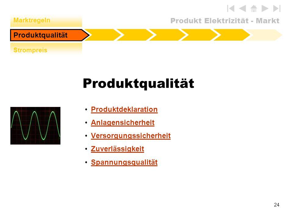 Produkt Elektrizität - Markt 24 Produktqualität Produktdeklaration Anlagensicherheit Versorgungssicherheit Zuverlässigkeit Spannungsqualität Produktqu