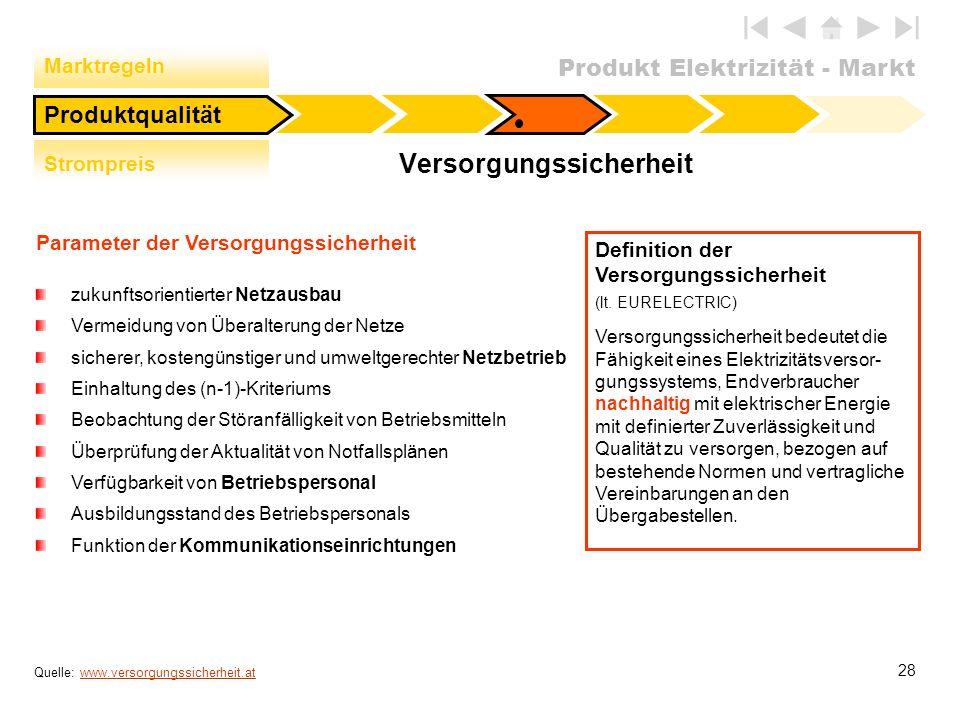 Produkt Elektrizität - Markt 28 Parameter der Versorgungssicherheit Versorgungssicherheit Quelle: www.versorgungssicherheit.atwww.versorgungssicherhei