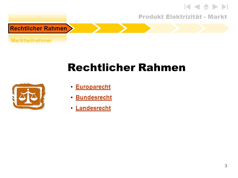 Produkt Elektrizität - Markt 3 Rechtlicher Rahmen Europarecht Bundesrecht Landesrecht Rechtlicher Rahmen Marktteilnehmer