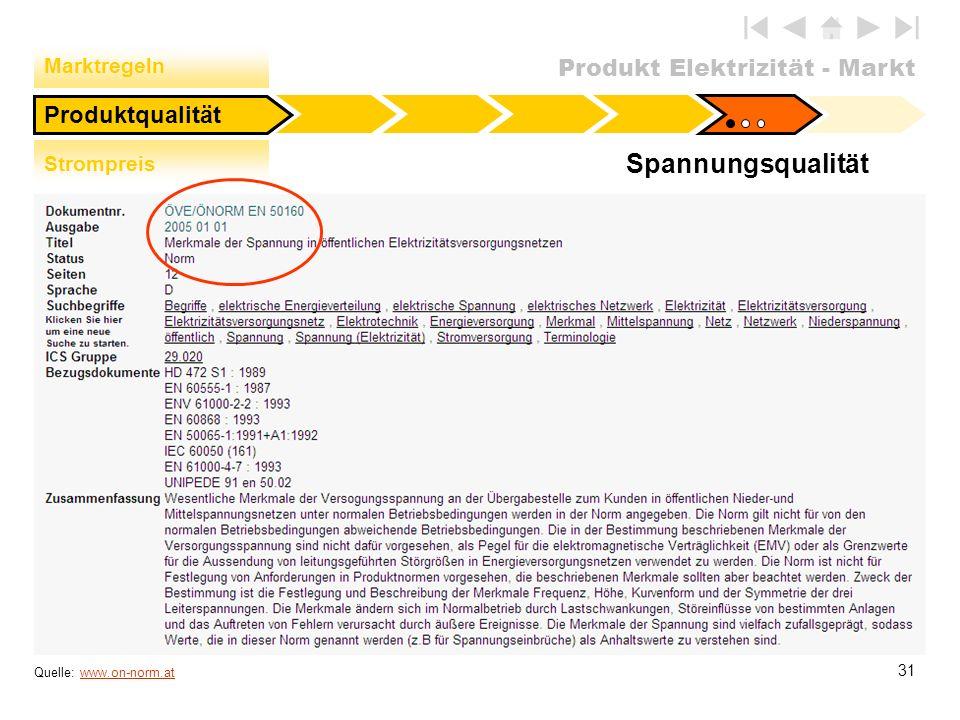 Produkt Elektrizität - Markt 31 Spannungsqualität Quelle: www.on-norm.atwww.on-norm.at Produktqualität Strompreis Marktregeln
