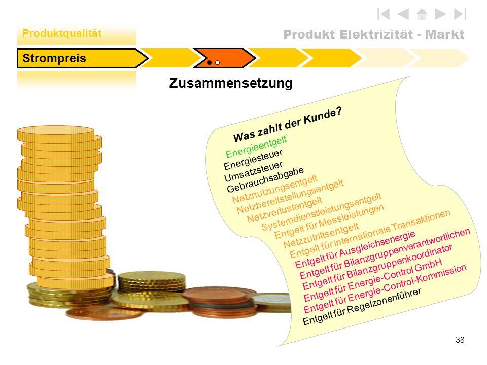 Produkt Elektrizität - Markt 38 Zusammensetzung Strompreis Energieentgelt Energiesteuer Umsatzsteuer Gebrauchsabgabe Netznutzungsentgelt Netzbereitste