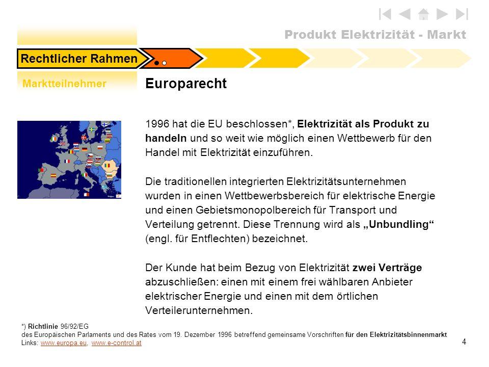 Produkt Elektrizität - Markt 4 1996 hat die EU beschlossen*, Elektrizität als Produkt zu handeln und so weit wie möglich einen Wettbewerb für den Hand