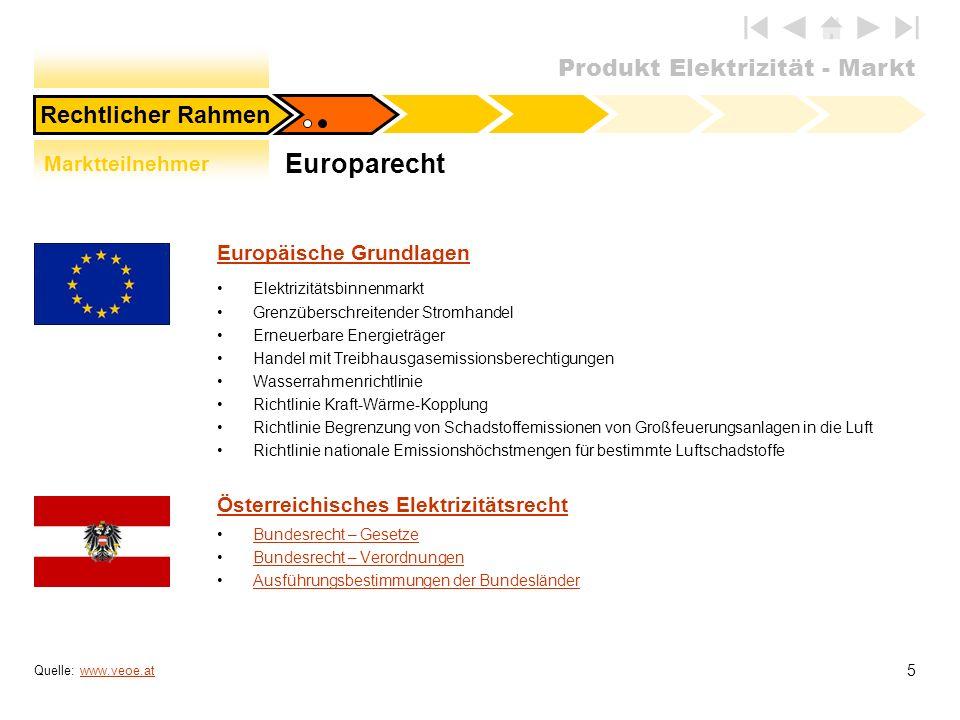 Produkt Elektrizität - Markt 5 Europarecht Europäische Grundlagen Elektrizitätsbinnenmarkt Grenzüberschreitender Stromhandel Erneuerbare Energieträger