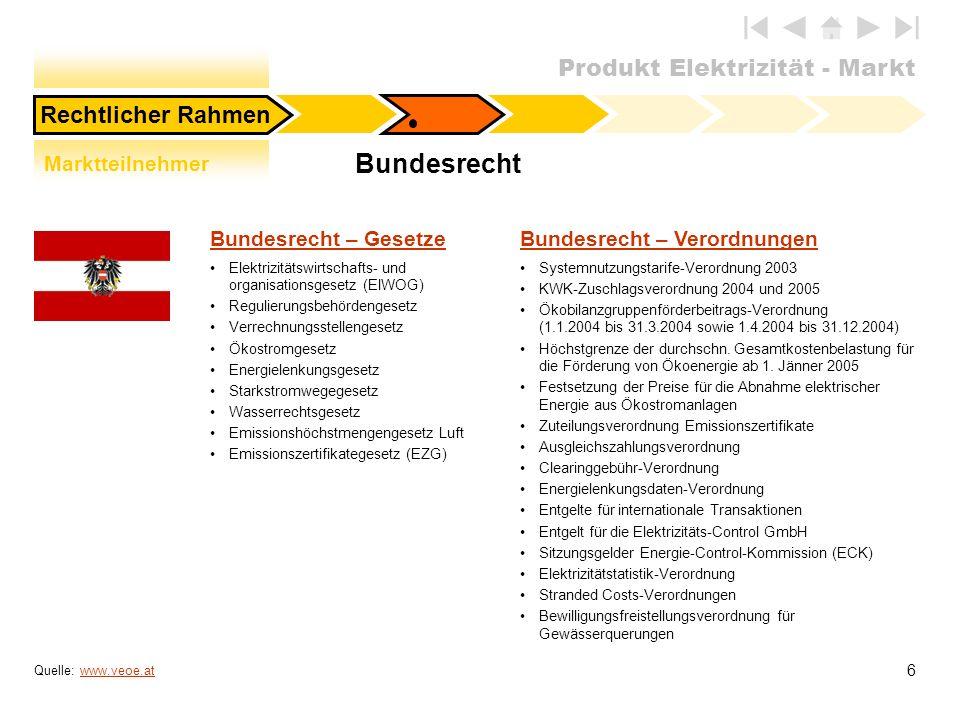 Produkt Elektrizität - Markt 6 Bundesrecht Marktteilnehmer Quelle: www.veoe.atwww.veoe.at Rechtlicher Rahmen Bundesrecht – Gesetze Elektrizitätswirtsc