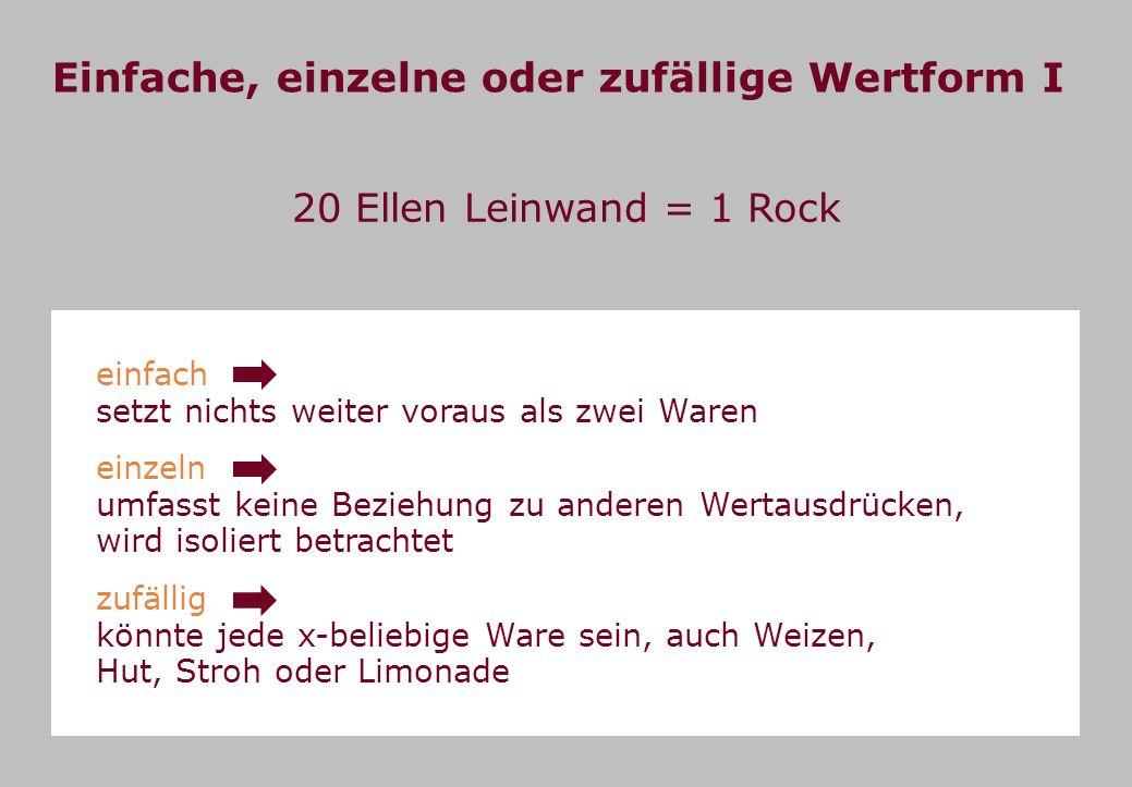 Einfache, einzelne oder zufällige Wertform II 20 Ellen Leinwand = 1 Rock 20 Ellen Leinwand sind ein Rock wert Relative Wertform AKTIV Äquivalentform PASSIV Pole Rolle