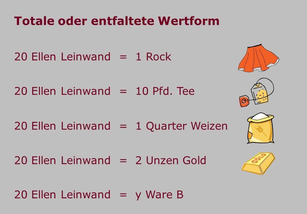 Totale oder entfaltete Wertform 20 Ellen Leinwand = y Ware B 20 Ellen Leinwand = 1 Rock 20 Ellen Leinwand = 10 Pfd. Tee 20 Ellen Leinwand = 1 Quarter