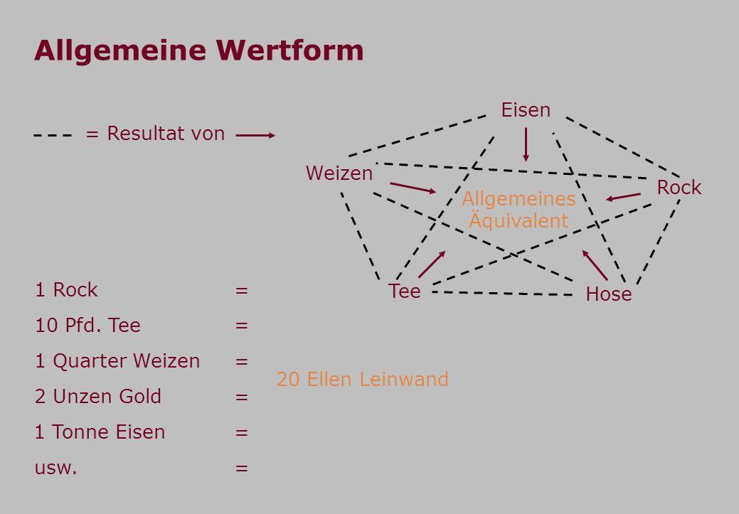 Allgemeine Wertform Eisen Rock Hose Weizen Tee Allgemeines Äquivalent = Resultat von 1 Rock= 10 Pfd. Tee = 1 Quarter Weizen= 2 Unzen Gold= 1 Tonne Eis