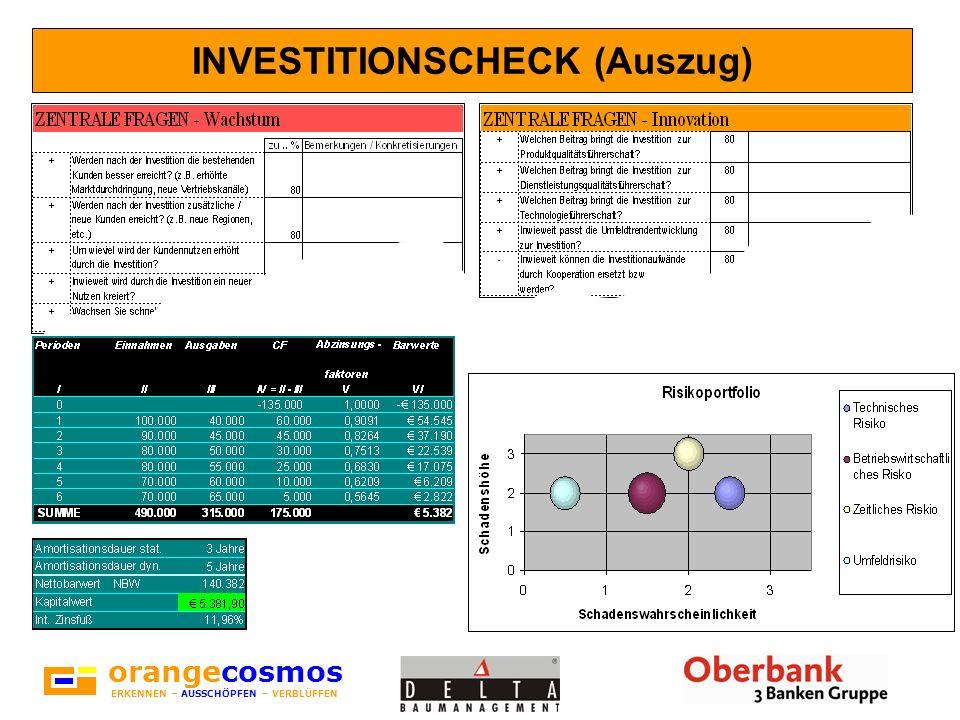 orangecosmos ERKENNEN – AUSSCHÖPFEN – VERBLÜFFEN INVESTITIONSCHECK (Auszug)