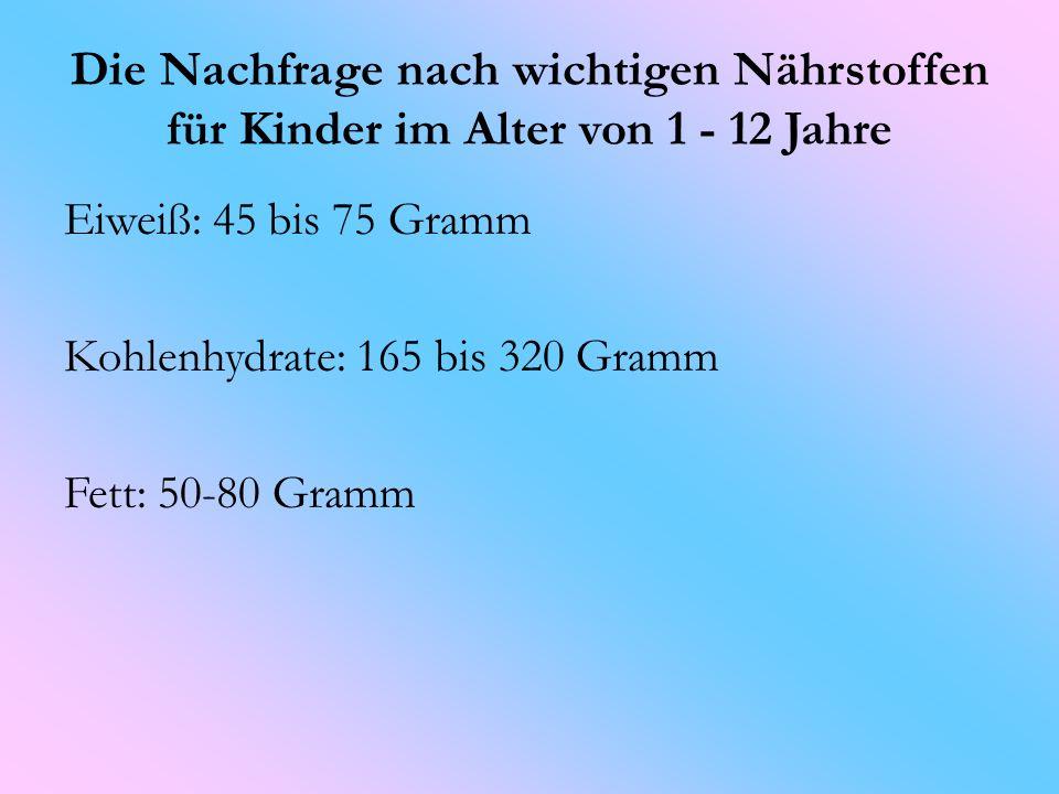 Wertvolle Produkte für Erwachsene: Gurke – 8 [kcal] Graham Brot, 1 Scheibe (50 g) – 96 [kcal] Tomate (80 g) – 19 [kcal] Cottage Cheese Light – 75 [kcal]