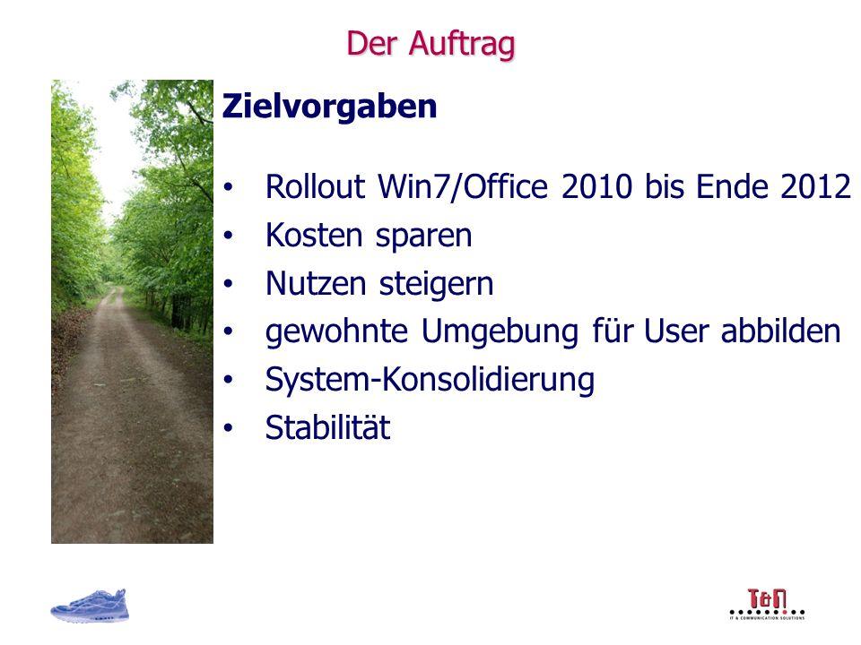 Der Auftrag Zielvorgaben Rollout Win7/Office 2010 bis Ende 2012 Kosten sparen Nutzen steigern gewohnte Umgebung für User abbilden System-Konsolidierung Stabilität