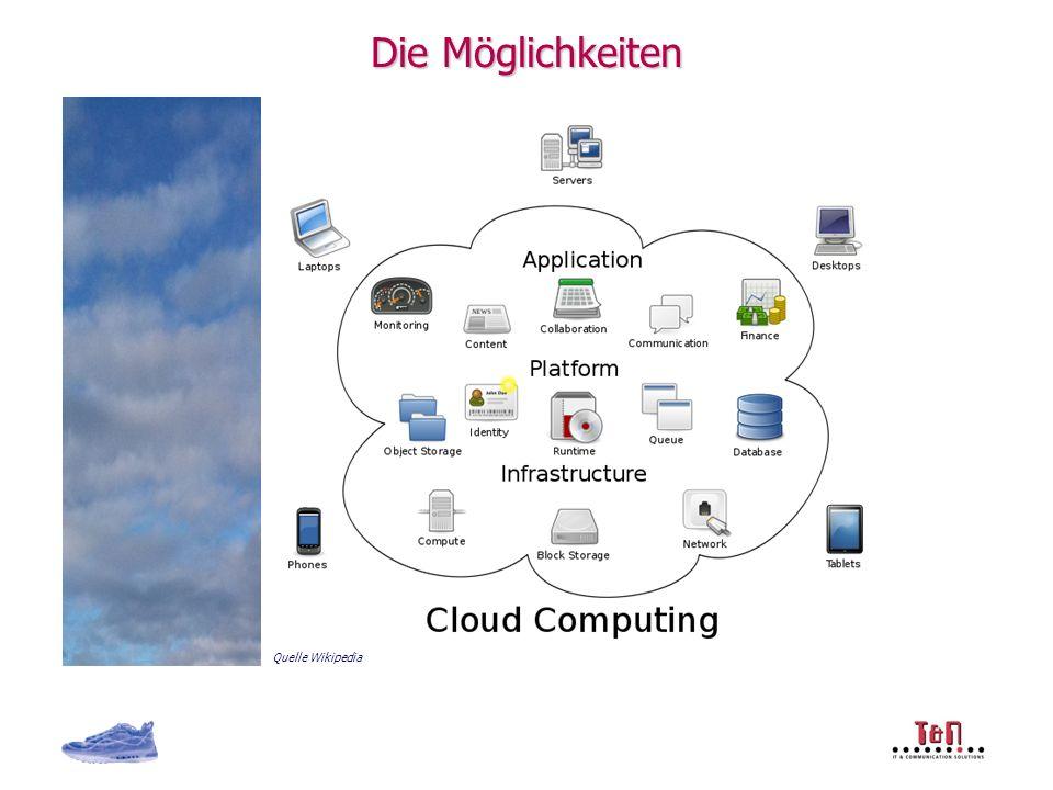 Die Möglichkeiten Cloud? Cloud! Quelle Wikipedia