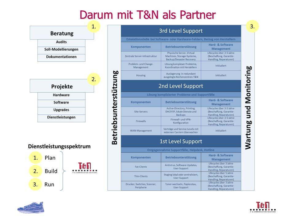 Darum mit T&N als Partner