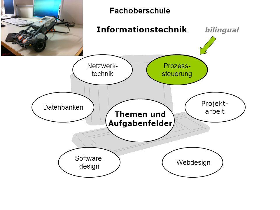 Informationstechnik Fachoberschule Webdesign Software- design Datenbanken Netzwerk- technik Projekt- arbeit Themen und Aufgabenfelder Prozess- steueru