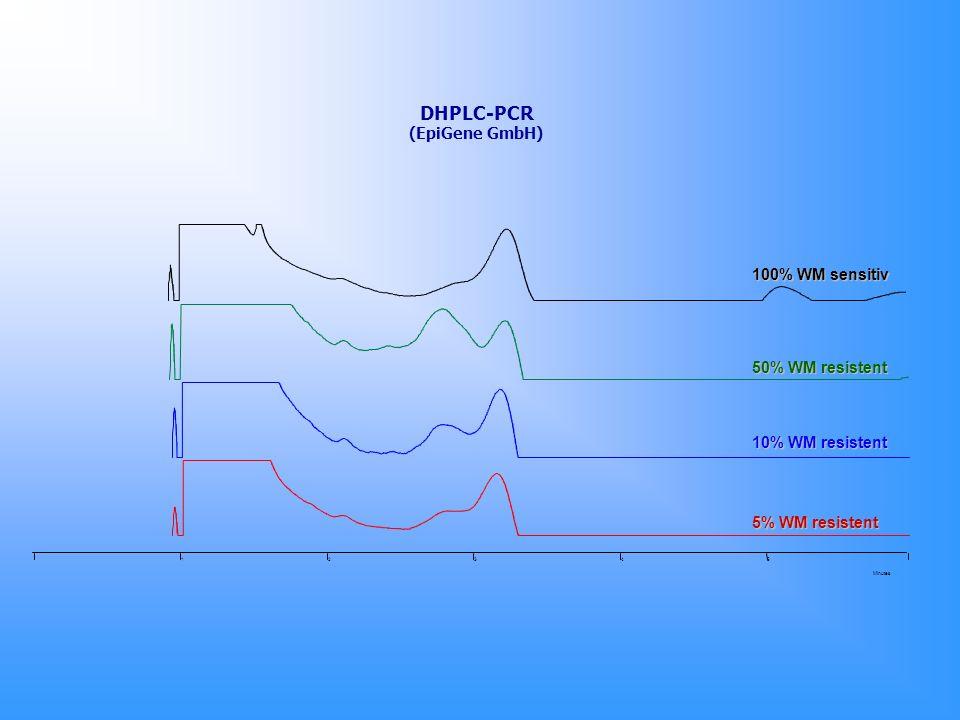 12345 Minutes 50% WM resistent 10% WM resistent 100% WM sensitiv 5% WM resistent DHPLC-PCR (EpiGene GmbH)