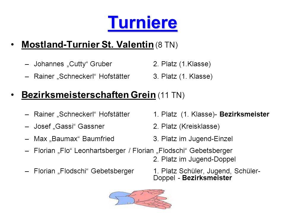 Turniere Mostland-Turnier St. Valentin (8 TN) –Johannes Cutty Gruber 2. Platz (1.Klasse) –Rainer Schneckerl Hofstätter3. Platz (1. Klasse) Bezirksmeis