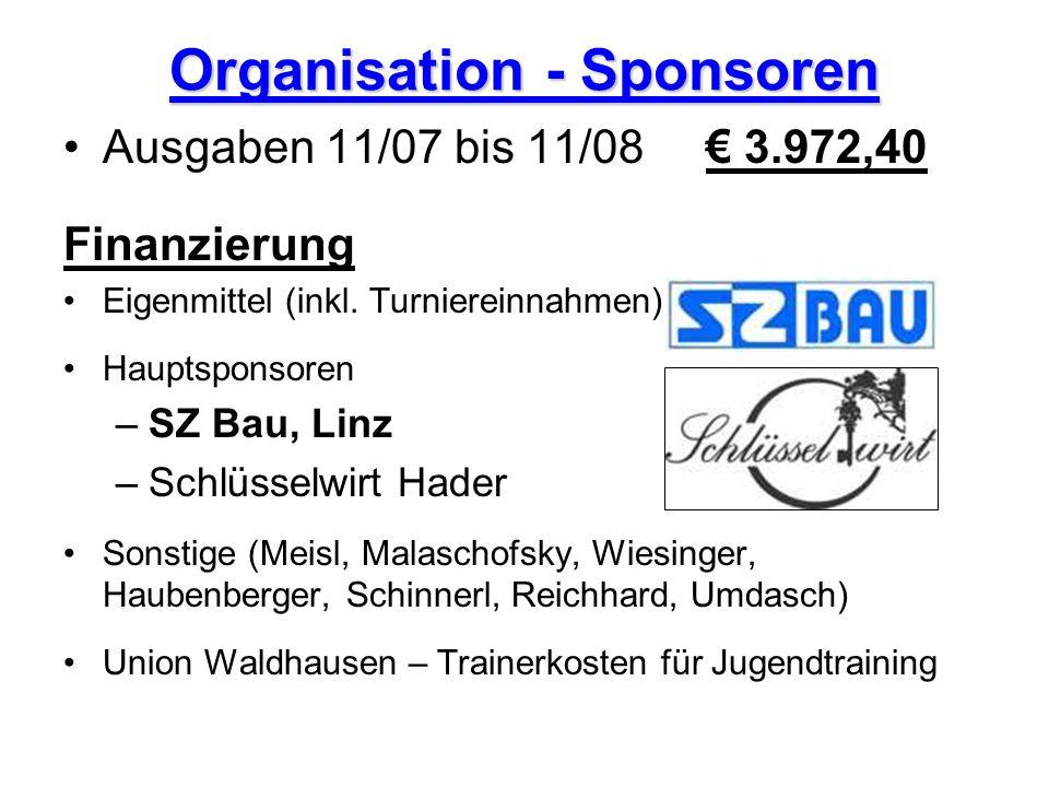 Organisation - Sponsoren Ausgaben 11/07 bis 11/08 3.972,40 Finanzierung Eigenmittel (inkl. Turniereinnahmen) Hauptsponsoren –SZ Bau, Linz –Schlüsselwi