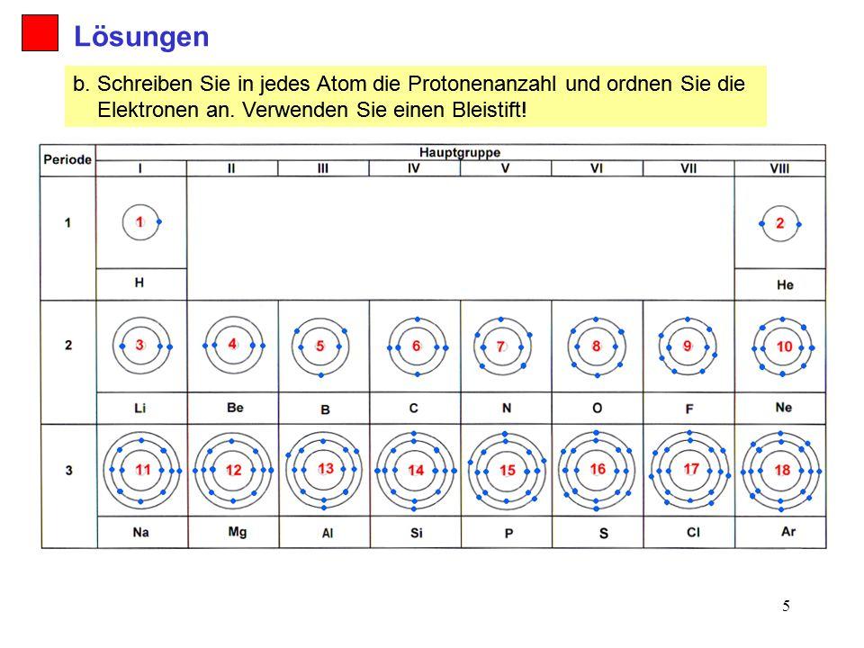 5 Lösungen b.Schreiben Sie in jedes Atom die Protonenanzahl und ordnen Sie die Elektronen an.