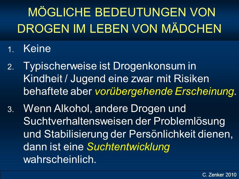 ALKOHOLABHÄNGIGKEITSRISIKO (OR) EDSP: N=3021; 14 – 24J.