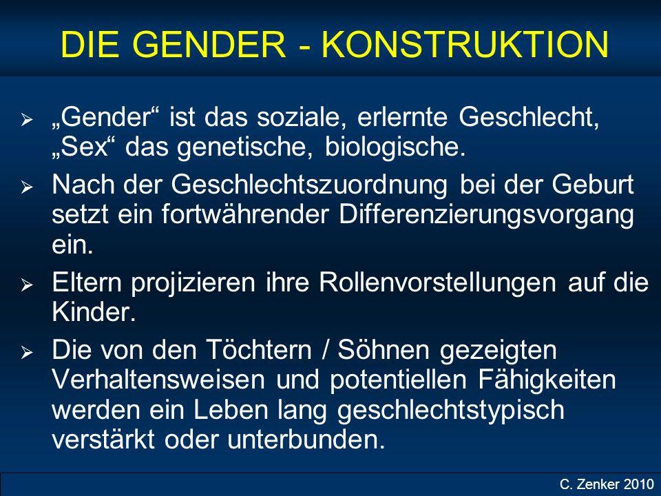 DIE GENDER - KONSTRUKTION Gender ist das soziale, erlernte Geschlecht, Sex das genetische, biologische.