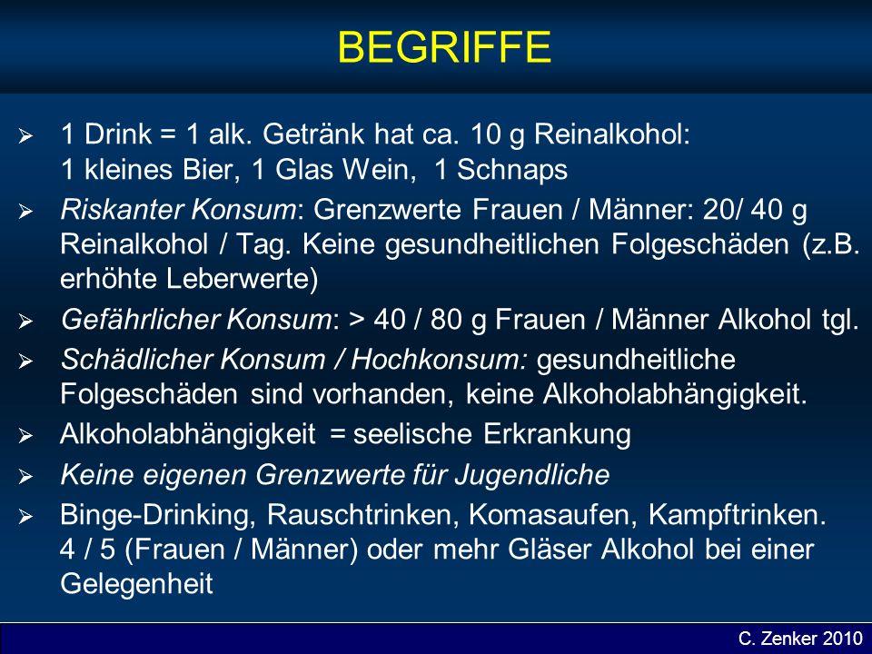 BEGRIFFE 1 Drink = 1 alk.Getränk hat ca.