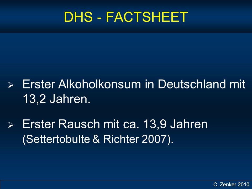 DHS - FACTSHEET Erster Alkoholkonsum in Deutschland mit 13,2 Jahren.