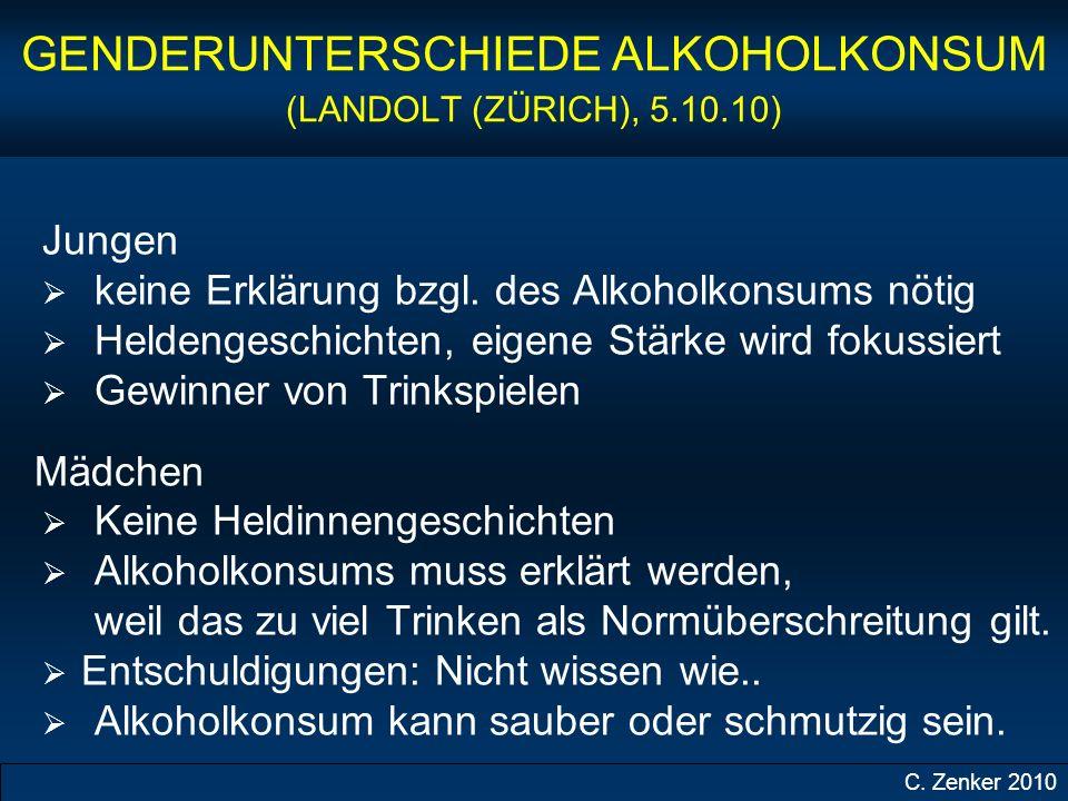 GENDERUNTERSCHIEDE ALKOHOLKONSUM (LANDOLT (ZÜRICH), 5.10.10) Jungen keine Erklärung bzgl.