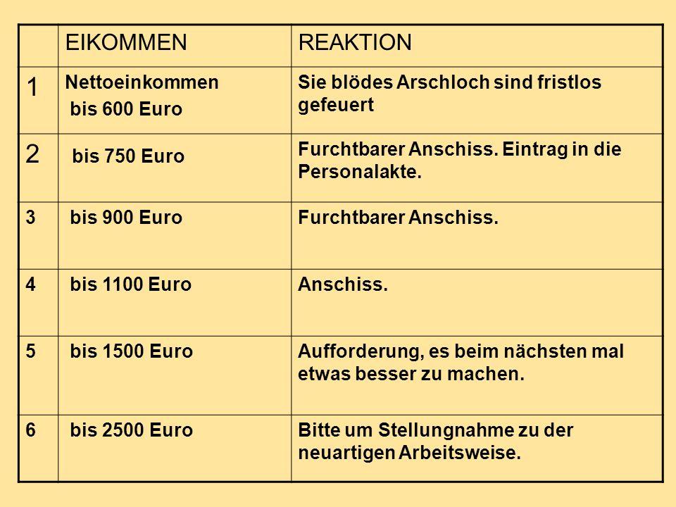 EIKOMMENREAKTION 1 Nettoeinkommen bis 600 Euro Sie blödes Arschloch sind fristlos gefeuert 2 bis 750 Euro Furchtbarer Anschiss. Eintrag in die Persona