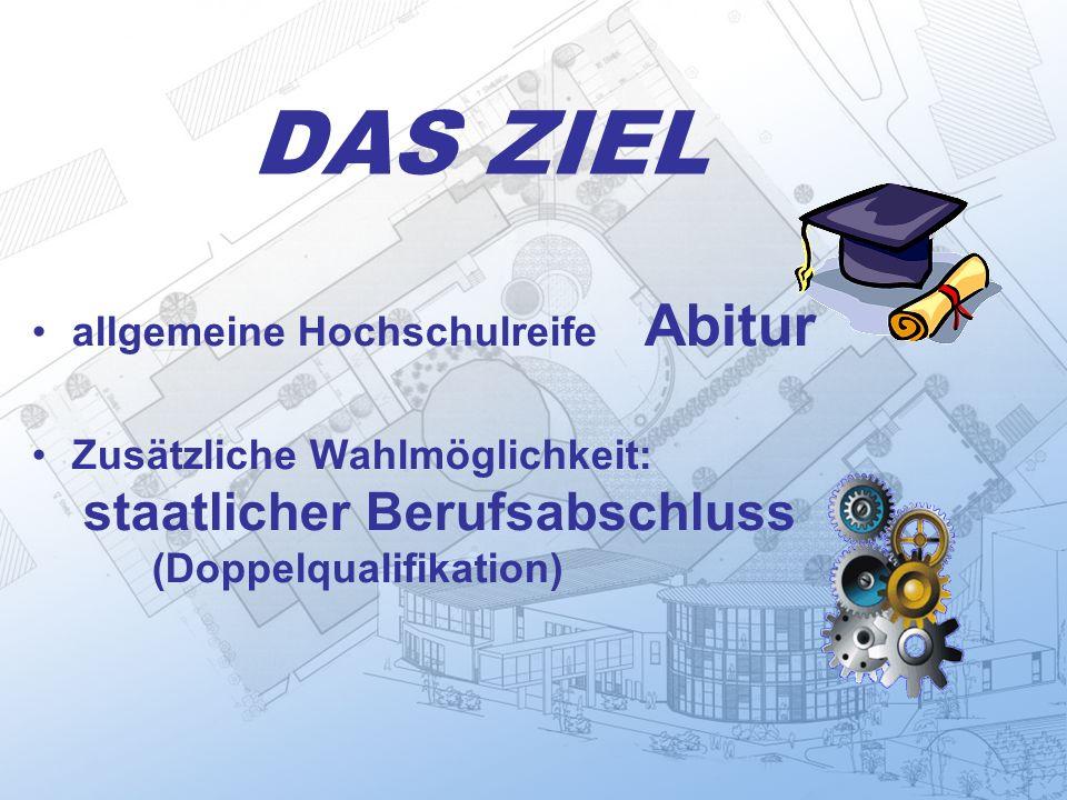 DAS ZIEL allgemeine Hochschulreife Abitur Zusätzliche Wahlmöglichkeit: staatlicher Berufsabschluss (Doppelqualifikation)