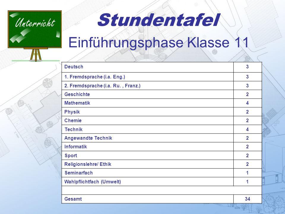 Stundentafel Einführungsphase Klasse 11 Deutsch3 1. Fremdsprache (i.a. Eng.)3 2. Fremdsprache (i.a. Ru., Franz.)3 Geschichte2 Mathematik4 Physik2 Chem