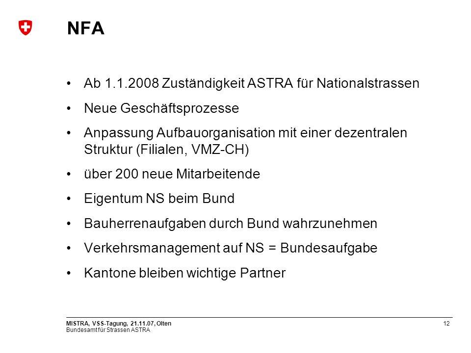 Bundesamt für Strassen ASTRA MISTRA, VSS-Tagung, 21.11.07, Olten12 NFA Ab 1.1.2008 Zuständigkeit ASTRA für Nationalstrassen Neue Geschäftsprozesse Anp