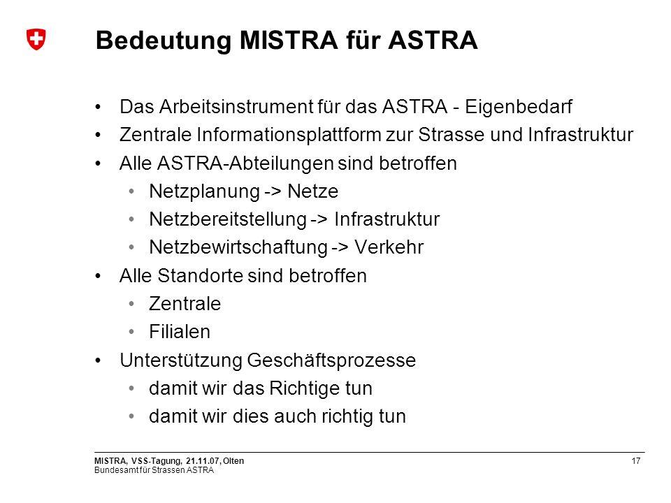 Bundesamt für Strassen ASTRA MISTRA, VSS-Tagung, 21.11.07, Olten17 Bedeutung MISTRA für ASTRA Das Arbeitsinstrument für das ASTRA - Eigenbedarf Zentrale Informationsplattform zur Strasse und Infrastruktur Alle ASTRA-Abteilungen sind betroffen Netzplanung -> Netze Netzbereitstellung -> Infrastruktur Netzbewirtschaftung -> Verkehr Alle Standorte sind betroffen Zentrale Filialen Unterstützung Geschäftsprozesse damit wir das Richtige tun damit wir dies auch richtig tun
