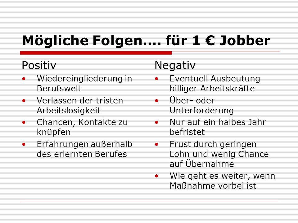 Mögliche Folgen…. für 1 Jobber Positiv Wiedereingliederung in Berufswelt Verlassen der tristen Arbeitslosigkeit Chancen, Kontakte zu knüpfen Erfahrung